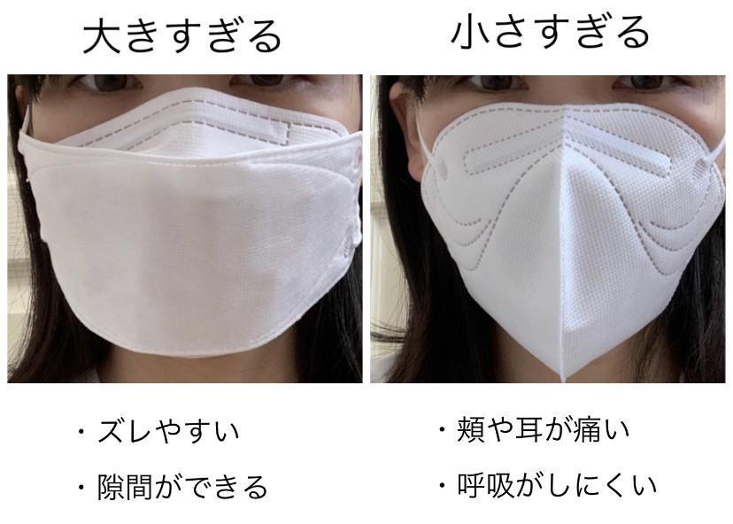 kf94マスクのサイズ