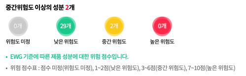 Anua(アヌア)ドクダミ77%スージングシートマスク3